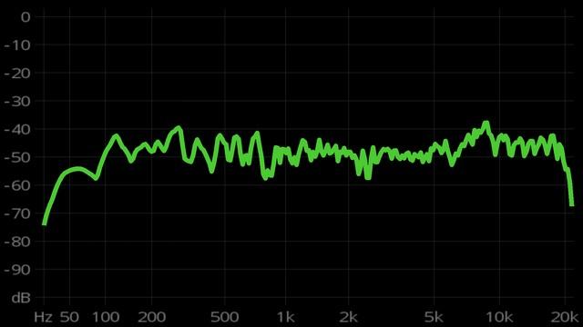 svs-ultra-az-allvanyos-hofeherke-meres  SVS Ultra - Az állványos hófehérke SVS Ultra Az   llv  nyos h  feh  rke m  r  s